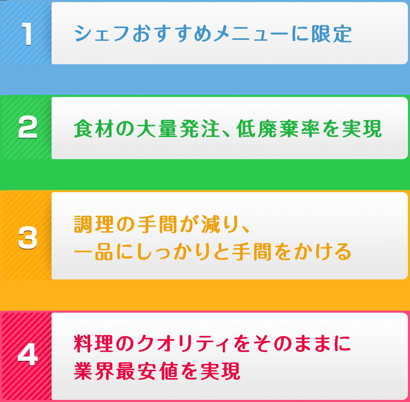 hiketu-flow